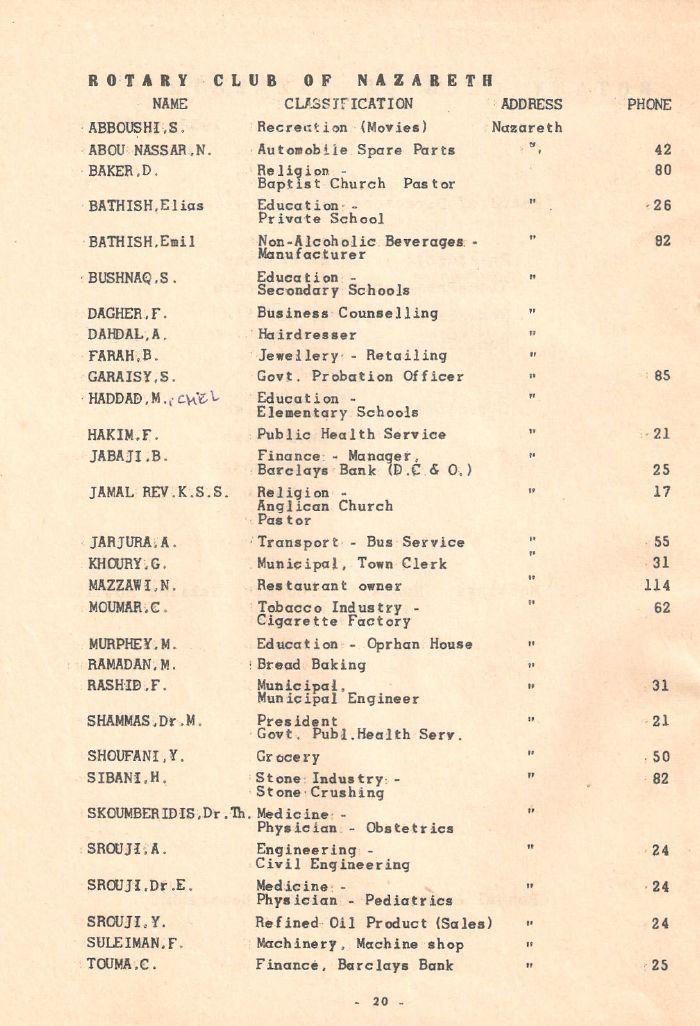 Israel Clubs Directory 1954 B